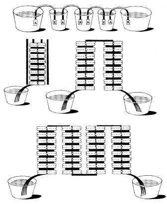 Figure 1 2 Four Variations Of Volta S Electric Battery Silver And Zinc Disks Are Separated With Moist Paper Cadex Electronics Inc